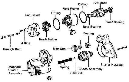 corolla e11 starter solenoid exploded diagram