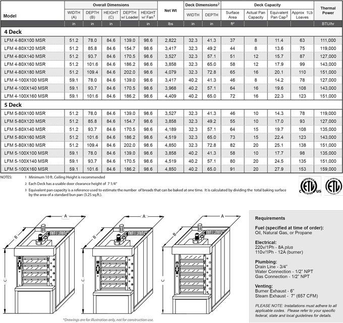 dfb06f1f3119a1e545a24735aee00f59 imperial convection oven icv wiring diagram imperial deep fryer imperial fryer ifs-40 wiring diagram at n-0.co
