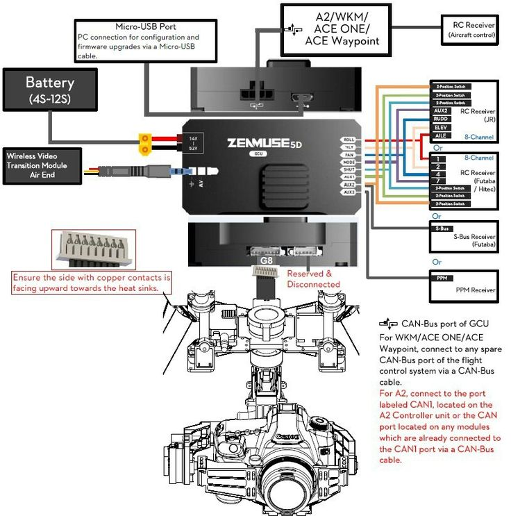 89 best uav tech images on pinterest drones, drone diy and fpv drone Light Switch Wiring Diagram at X3 Ucav Wiring Diagram
