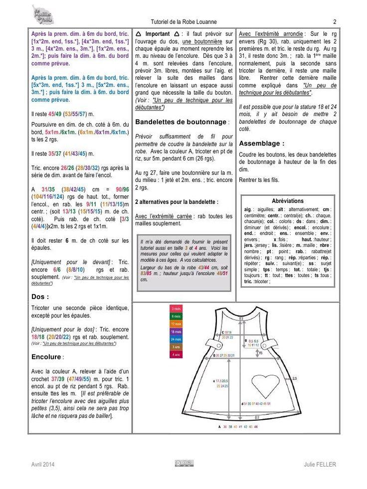 Aperçu du fichier Tuto Robe Louanne v1-0 (1).pdf