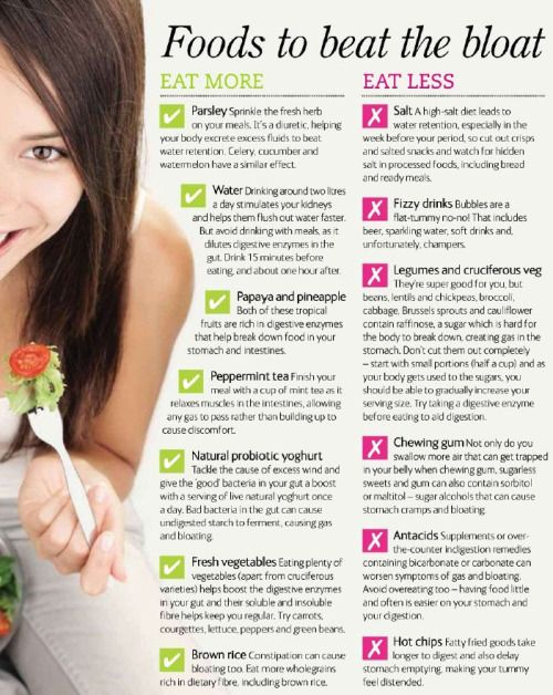 Foods to eat and avoid to prevent bloating