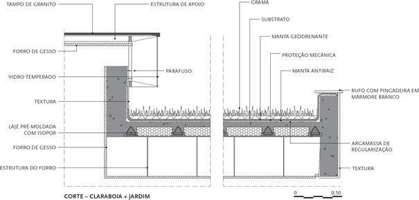 Custos: Cobertura verde com claraboias | aU - Arquitetura e Urbanismo