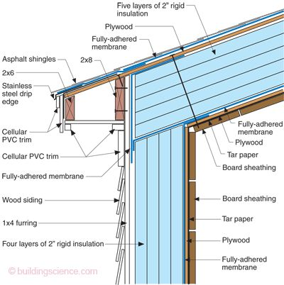 17 best images about exteriors on pinterest passive for Roof decking thickness