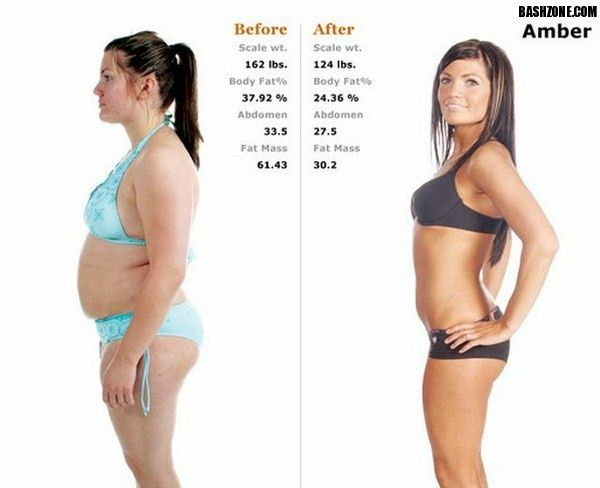 Diet plan to lose 5kgs in a week photo 4