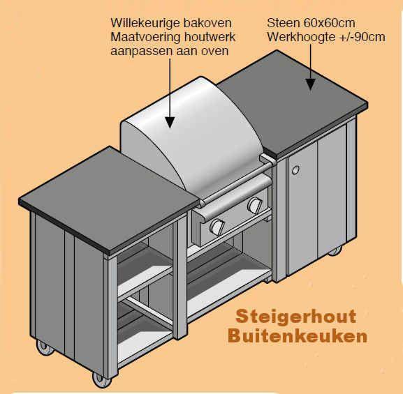Om zelf te maken, #buitenkeuken van steigerhout.
