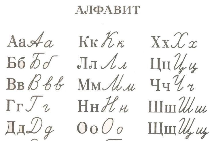 Lingua Russa, Privati, Scuole Russo - Viva la Scuola