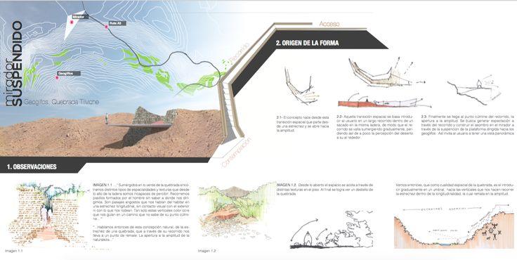 Lámina arquitectura, mirador, Quebrada Tiliviche.