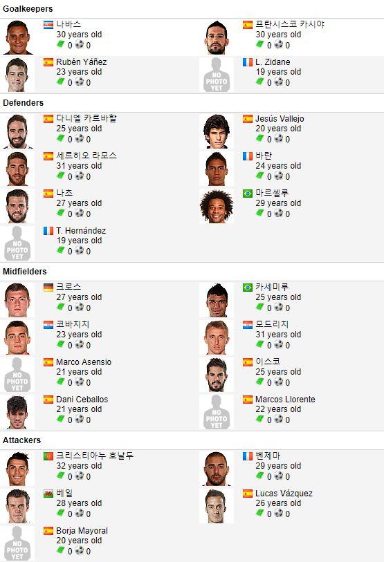 08-06 UEFA SUPER CUP 레알 마드리드 선발라인업