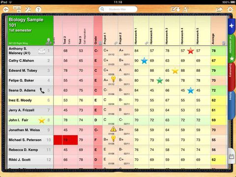 iDoceo - teacher's assistant. Gradebook,diary, timetable and resource manager (ipad)   AppCrawlr