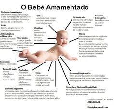 O Bebê Amamentado - Benefícios de Amamentar o Seu Bebê