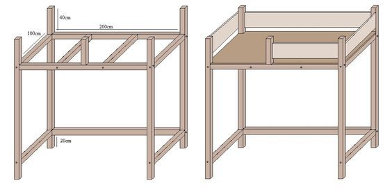 ber ideen zu hochbett selber bauen auf pinterest. Black Bedroom Furniture Sets. Home Design Ideas