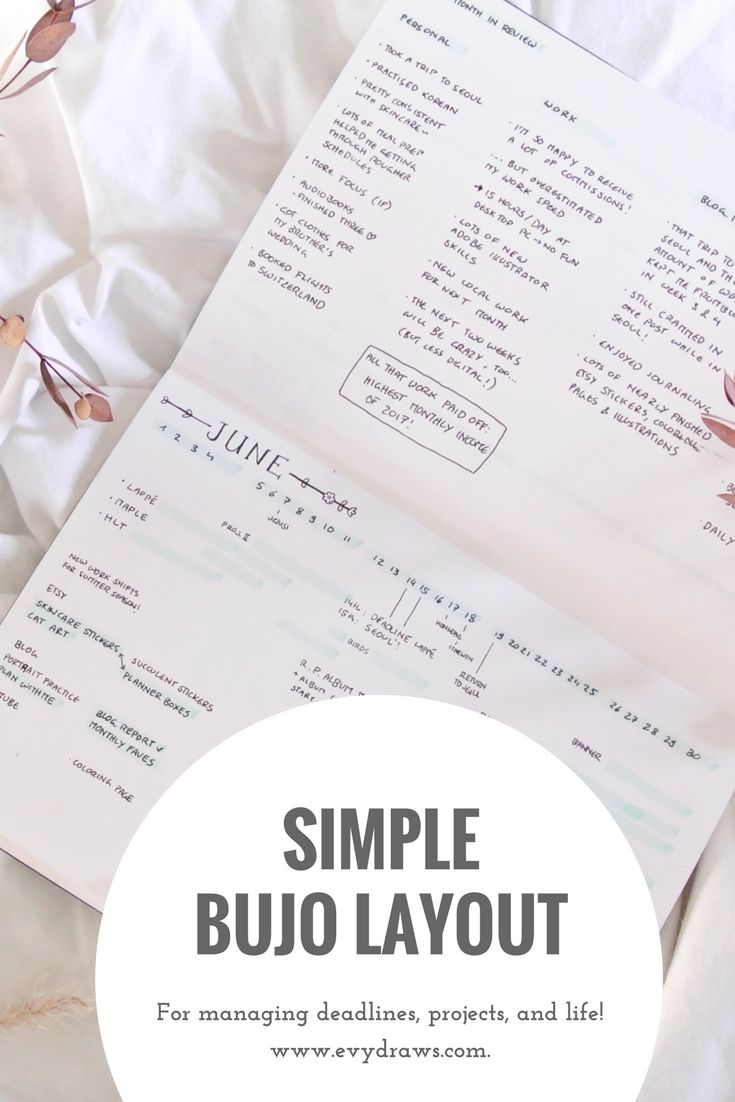 My minimalist bullet journal layout ideas: I work best with simple, functional monthly planner layouts, combined with more playful and creative daily or weekly spreads.  I've found several systems that work for me and hope you can get some inspiration out of my bujo layouts, my doodles, and my way of managing deadlines and projects.