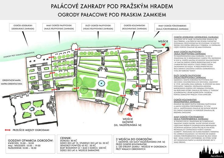 Ogrody Pałacowe pod Zamkiem Praskim kolor