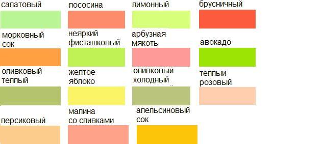 THE BLOOM BLOG: Фруктовые цвета