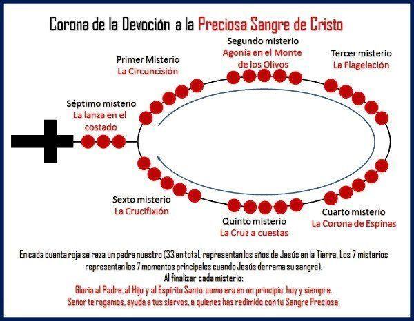 Pin By Paula Polanco Jimenez On Orando Live Lokai Bracelet Lokai Bracelet Rosary