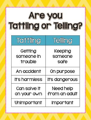 Tattling vs. Telling **Freebie**