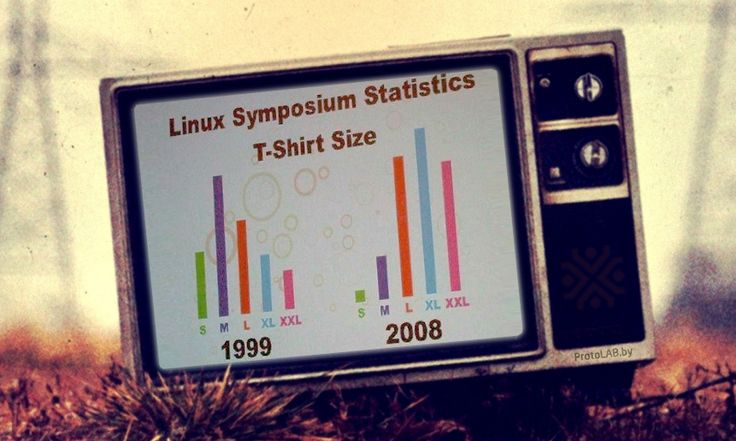 Изменение размера одежды - лучший показатель больших зарплат  #одежда #майки #linux #размер #технарь #программист #зарплата #инженернаястудия