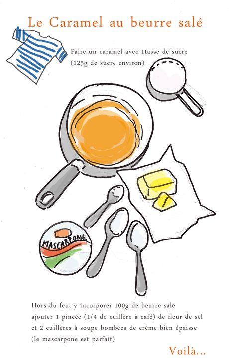 Comment faire du Caramel au beurre salé.  a la Bretagne. Repinned by www.mygrowingtraditions.com