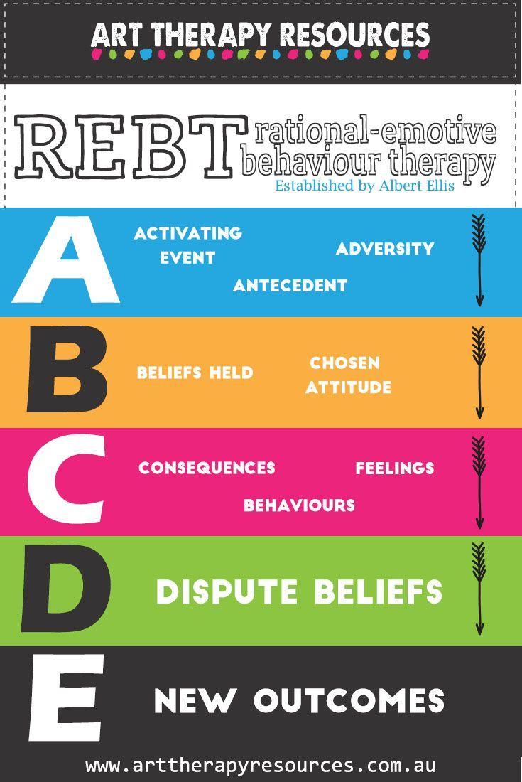"""REBT was developed by Albert Ellis based on CBT principles with an emphasis on """"disputing"""" beliefs. Learn more http://albertellis.org/rebt-cbt-therapy/"""