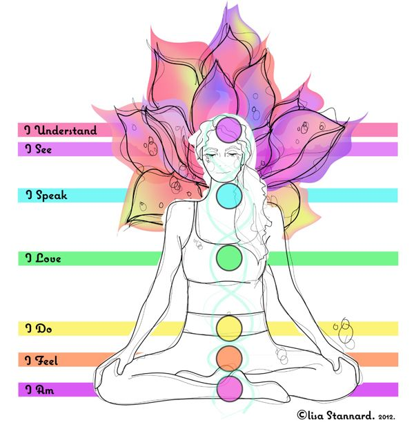 The Chakra Guide: Harness the Power of Your Chakras