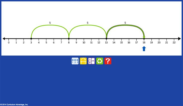 A number line helps students visualize number sequences and prove, explain, and check their work on math equations. Research has proven that quality math instruction includes fostering number sense and operational fluency. The Classworks Number Line can be utilized by teachers to develop greater flexibility in mental arithmetic as students actively construct mathematical meaning and …