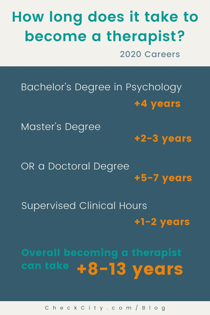 How long does it take to a therapist psychology