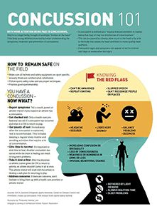 Infographic Handouts   National Athletic Trainers' Association