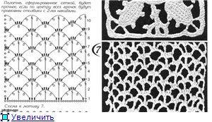 Crochet Stitch Reference : ... Page 81 - Forum Crochet, Knit, etc Stitches Pinterest Mode