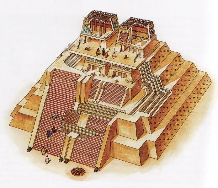aztec templo mayor Aztec templo mayor tenochtitlan (mexico city) click on the pictures.