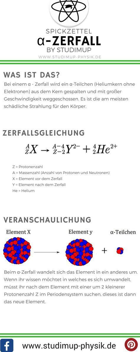 Der Alpha-Zerfall von Atomkernen im Physik Spickzettel erklärt. Physik lernen b…  # Physik