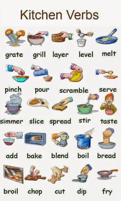 Aprender inglés ¿es imprescindible? http://www.mbfestudio.com/2014/06/aprender-ingles-es-imprescindible.html #ingles #aprenderinglesgratis #estudiaringles