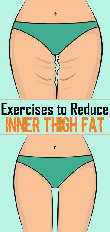 Simple Exercises to Reduce Inner Thigh Fat..