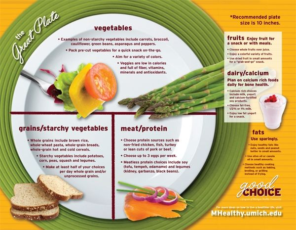 portion control dinner plate | Portion Control | Beripped4life