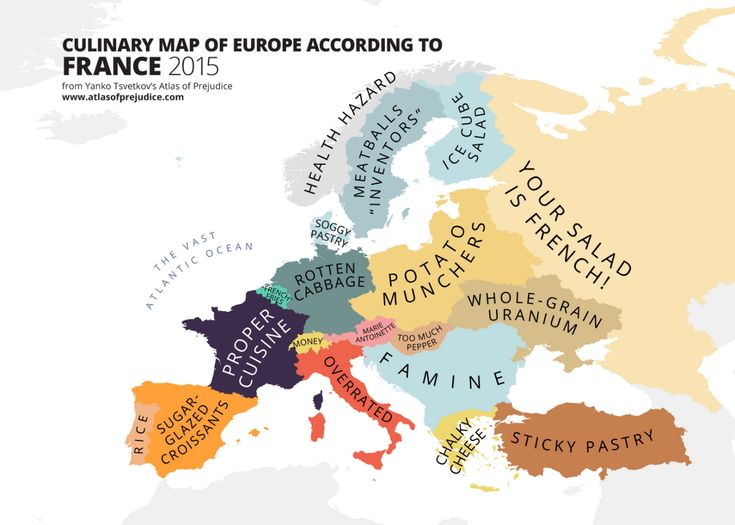 Culinary of Europe according to France