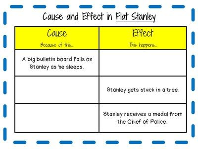 Flat Stanley Worksheets Intrepidpath