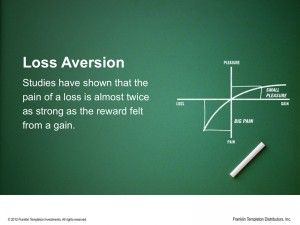 Loss Aversion - the tendency for people to strongly prefer avoiding losses rather than acquiring gains. A by-product of this is Endowment Effect where people value the things they own more than identical products that they don't own. In other words, people often demand much more to give up an object than they would be willing to pay to acquire it.