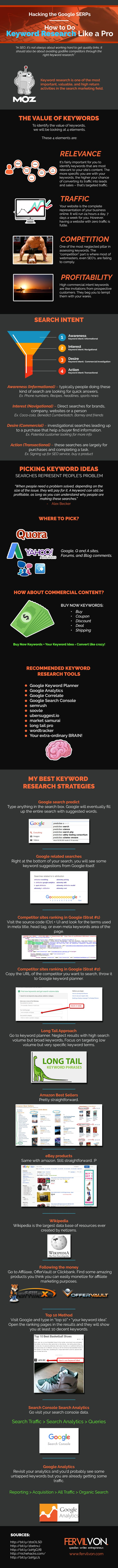 Amazing keyword research strategies.