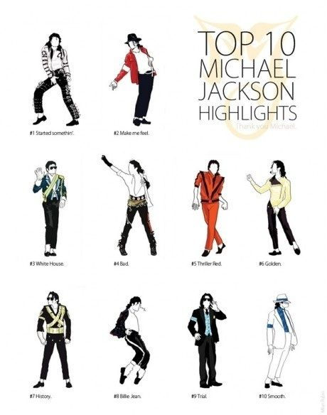 Top 10 Michael Jackson Highlights - funny pictures - funny photos - funny images - funny pics - funny quotes - funny animals @ humor