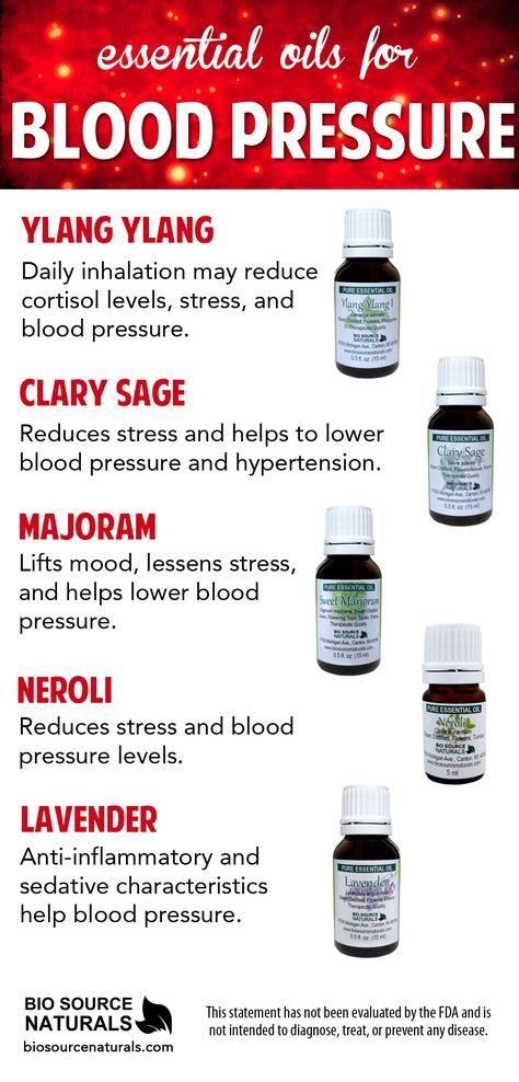 43 Best Blood Pressure Images On Pinterest Young Living