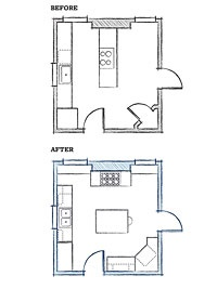 Kitchen Floor Plan Idea Bhg Com