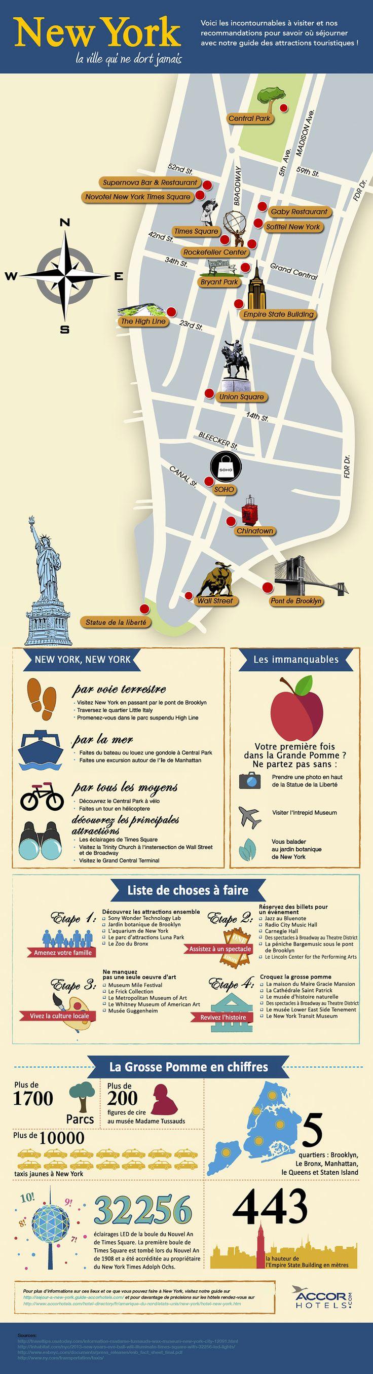 Infographie de New York par Accorhotels.com