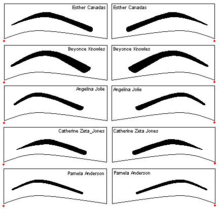 1000 ideas about eyebrow stencil on pinterest eyebrows brow