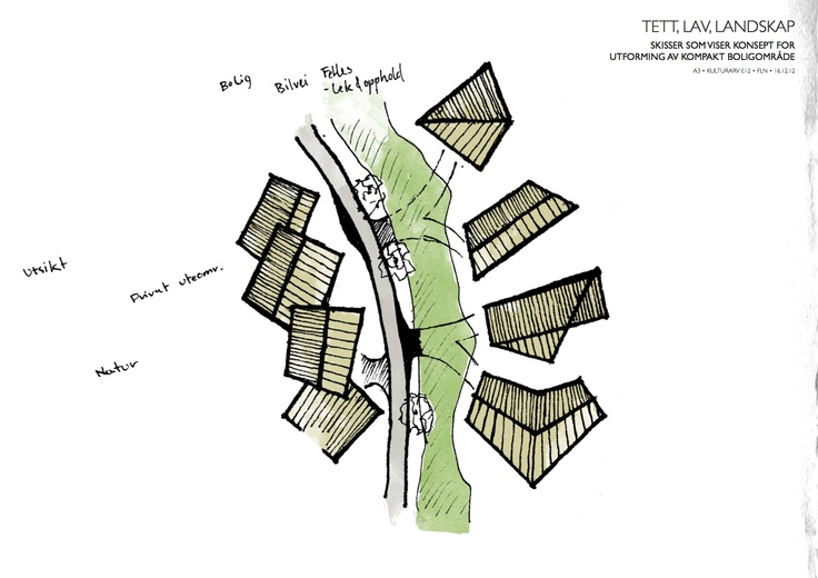 Sketches from my 7th semester project at Aarhus School of Architecture [dk].