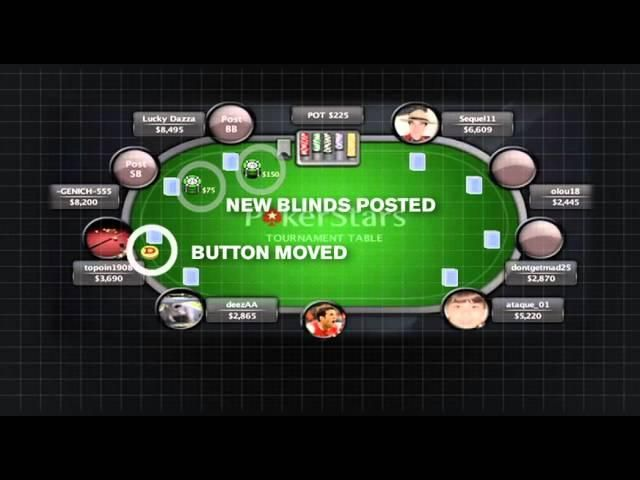The Intelligent Guide to Texas Hold em Poker by Sam Braids