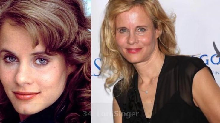 34 stars of popular 80s movies: Then and Now