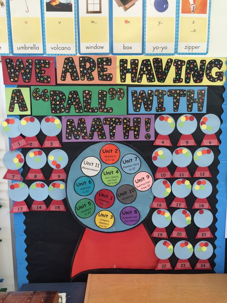 Kindergarten-Math Data Wall
