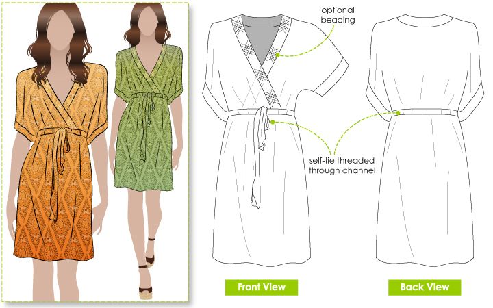 Sewing patterns - plus sizes up to 30, current fashionable styles.