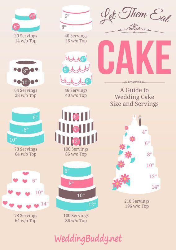 Esto te será súper útil! guía de cuantas porciones obtenemos con el tamaño de nuestro pastel #bodas #pastel