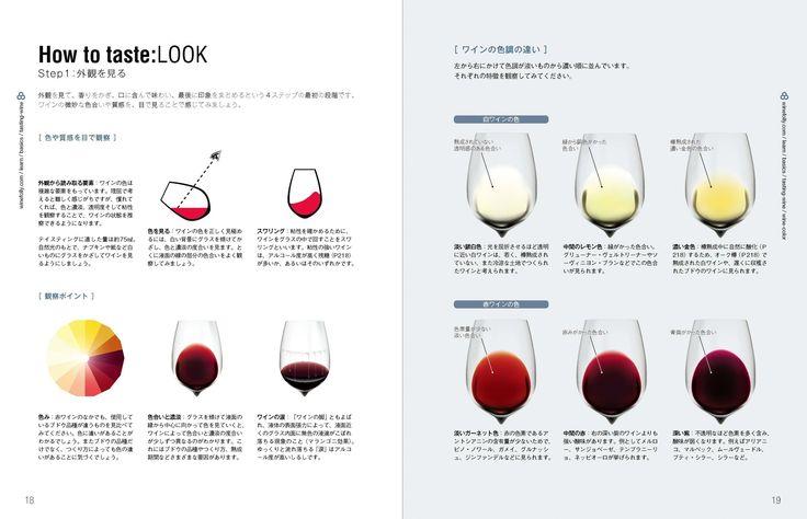 The WINE ワインを愛する人のスタンダード&テイスティングガイド | マデリーン・パケット, ジャスティン・ハマック |本 | 通販 | Amazon