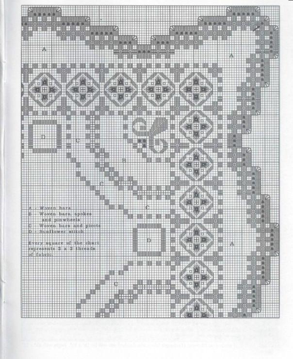#27 - Хардангер -скатерти,